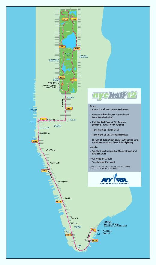 My Fundraising Page - Nyc marathon map